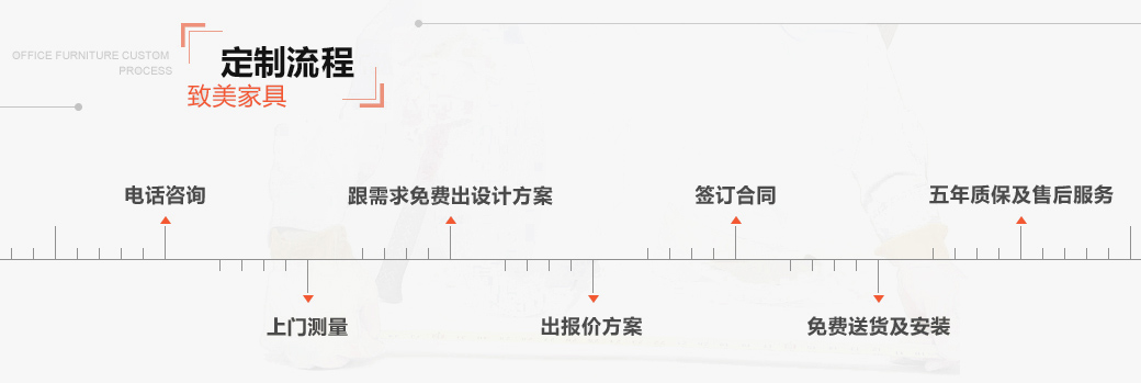 万博体育manbetx官网网页版万博亚洲网址定制流程